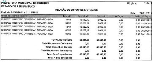 print bodoco11 Em nota, Prefeitura de Bodocó esclarece sobre inadimplência no garantia safra