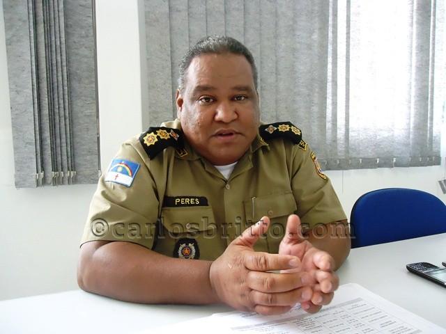 Ricardo Peres