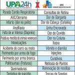 diferença UPA 24h e UBS
