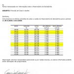 CHESF previsões de cotas e vazões do Reservatório de Sobradinho