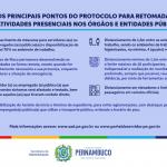 Principais pontos do Protocolo